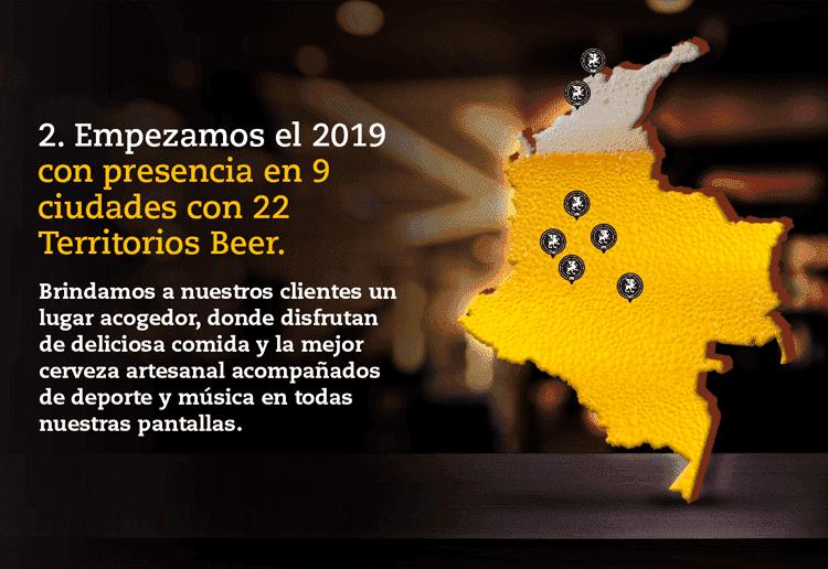 franquicias+colombia